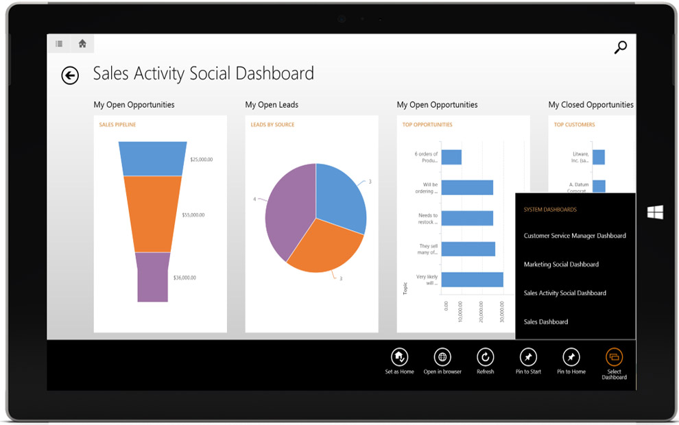 microsoft dynamics crm 2015, it managed services, denver, centennial, englewood, colorado, co, IT consulting
