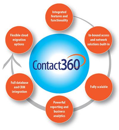 83398 400x400 Fusion Launches Enterprise Cloud Contact Center Solution