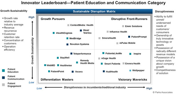 84758 620x330 small Consumer Healthcare: Growing Importance of Patient Education and Communications Solutions